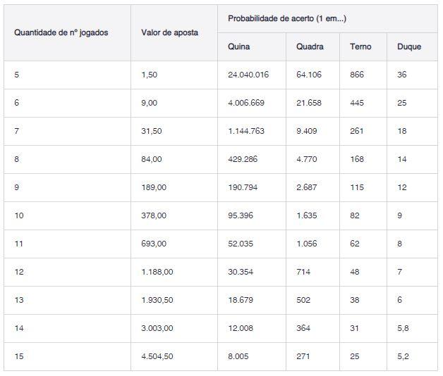 probabilidade_quina